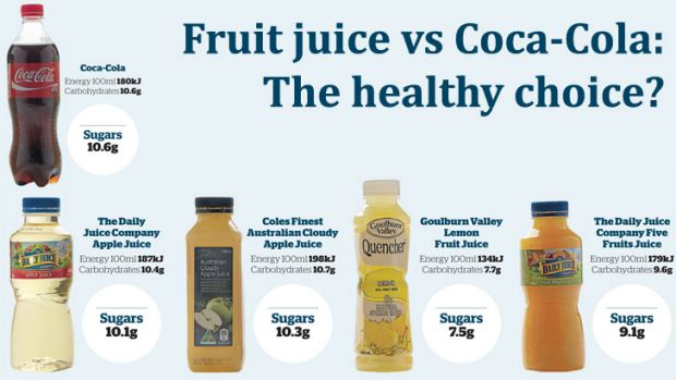 juice vs coke